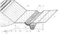 Патент 2618108 Дренажная система на вечномерзлых грунтах
