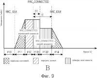 Патент 2663219 Мобильное устройство для снижения мощности и соответствующий способ
