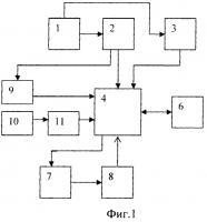 Патент 2262091 Твердомер портативный комбинированный