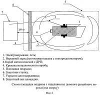 Патент 2531670 Способ уничтожения дымных порохов методом подрыва с использованием в качестве средства инициирования взрывчатого вещества