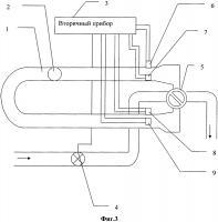 Патент 2616711 Способ и устройство ускоренной поверки (калибровки) расходомера (счетчика)