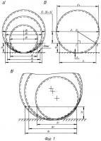 Патент 2255309 Способ и фотолазерное устройство для определения диаметра колесных пар железнодорожного подвижного состава