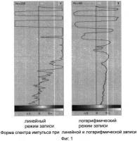 Патент 2551261 Способ картирования структурных поднятий в верхней части осадочного чехла и прогнозирования сверхвязких нефтей