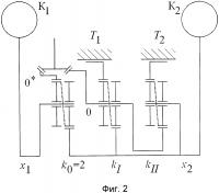 Патент 2618830 Механизм распределения мощности в трансмиссии автомобиля