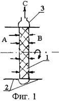 Патент 2256861 Способ организации течения рабочей среды и энергопреобразующее устройство роторного типа для его осуществления