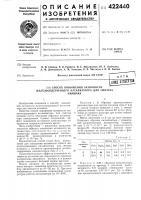 Способ повышения активности железосодержащего катализатора для синтезааммиака