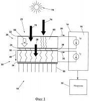 Патент 2662244 Солнечный генератор и способ преобразования солнечного излучения в электричество