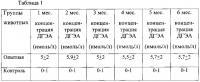 Патент 2618428 Комплексное косметическое средство