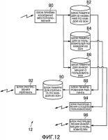 Патент 2571868 Система связи, способ связи, программа и среда для хранения информации