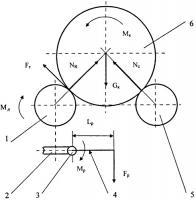 Патент 2411145 Стенд для проверки тормозных систем автотранспортных средств