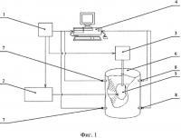 Способ определения макрорельефа поверхности и внутренних включений объекта и устройство для его реализации
