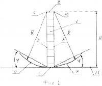 Патент 2593598 Система дистанционного контроля и управления солнечным концентраторным модулем