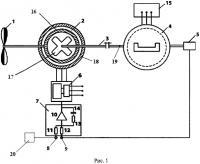 Патент 2590929 Устройство стабилизации напряжения и частоты ветроэнергетической установки