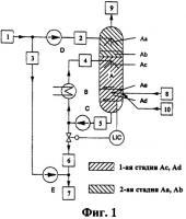 Патент 2304456 Способ очистки отходящих газов из установки по производству меламина
