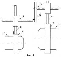 Патент 2370729 Способ измерения экстремальной несоосности