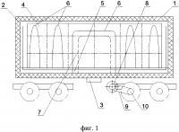 Патент 2621834 Отапливаемое изотермическое транспортное средство (преимущественно вагон)