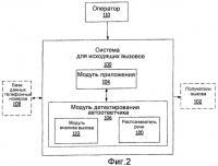 Патент 2439716 Детектирование автоответчика путем распознавания речи