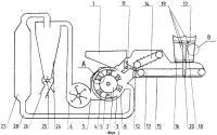 Патент 2306695 Измельчитель кормового материала