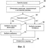 Патент 2446608 Выбор вывода звука относительно аксессуара