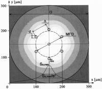 Патент 2634492 Инфракрасный световод с большим диаметром поля моды