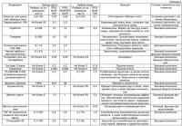 Патент 2414210 Средство для удаления табачных смол и композиции на его основе