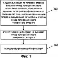 Патент 2594755 Способ и устройство для идентификации телефонного вызова