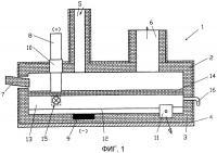 Патент 2455599 Устройство и способ получения металла или соединения металла