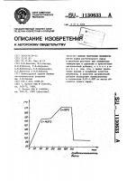 Патент 1130633 Способ получения целлюлозы