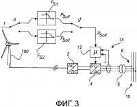 Патент 2648269 Способ ввода электрической мощности в сеть электроснабжения