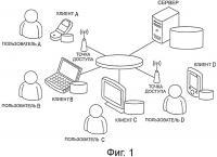 Патент 2538343 Сервер и способ работы с сервером, энергонезависимый машиночитаемый носитель данных, мобильный клиентский терминал и способ работы с терминалом