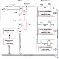 Патент 2644973 Устройство контроля наличия высоковольтного напряжения вагона