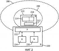 Патент 2630376 Беспроводная стыковка с управлением с контролем несущей