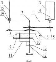 Патент 2635010 Ветроэнергетическая установка