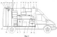 Патент 2547742 Передвижная лаборатория мониторинга окружающей среды