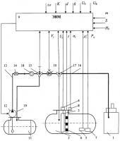 Патент 2327118 Способ градуировки резервуаров