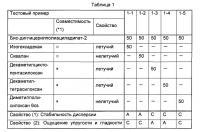 Патент 2577305 Косметическая композиция в виде эмульсии вода-в-масле