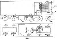 Патент 2474506 Устройство контроля параметров механического и электрического оборудования железнодорожного вагона
