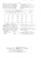 Абразивная масса для изготовления шлифовального инструмента (патент 901041)