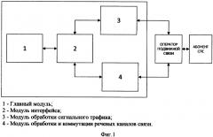 Способ построения оператором подвижной связи абонентских сервисов (патент 2668219)