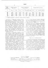 Способ приготовления катализатора для окислительного хлорирования углеводородов (патент 292703)