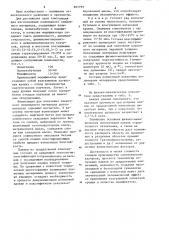 Композиция для изготовления пленочного полимерного материала (патент 897799)