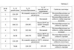 Способ получения органометаллоксаниттрийоксаналюмоксанов, связующие и пропиточные материалы на их основе (патент 2668226)