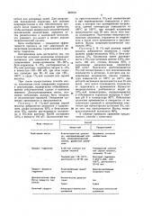 Способ получения микрокристаллической целлюлозы (патент 897912)