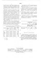 Способ разделения и очистки веществ (патент 290628)
