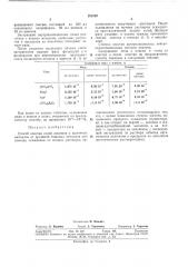 Способ очистки солей амл1оиия и щелочных металлов от примесей тяжелых металлов (патент 291562)