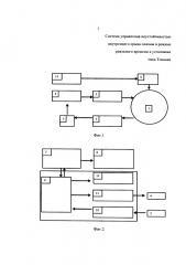 Система управления неустойчивостью внутреннего срыва плазмы в режиме реального времени в установках типа токамак (патент 2668231)