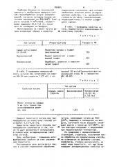 Способ термической обработки чугуна (патент 899685)