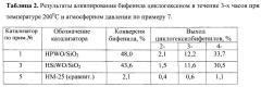 Катализатор и способ алкилирования бифенила олефинами c2-c6 (патент 2668218)