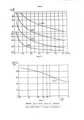 Способ работы компрессора объемного вытеснения (патент 900053)