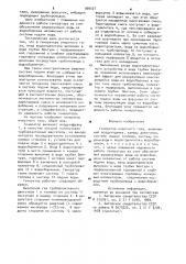 Генератор инертного газа (патент 900027)
